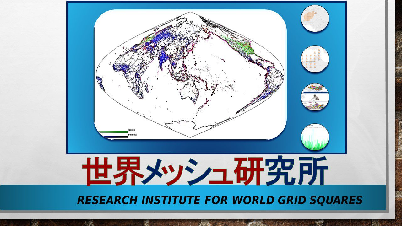 Research Institute for World Grid Squares